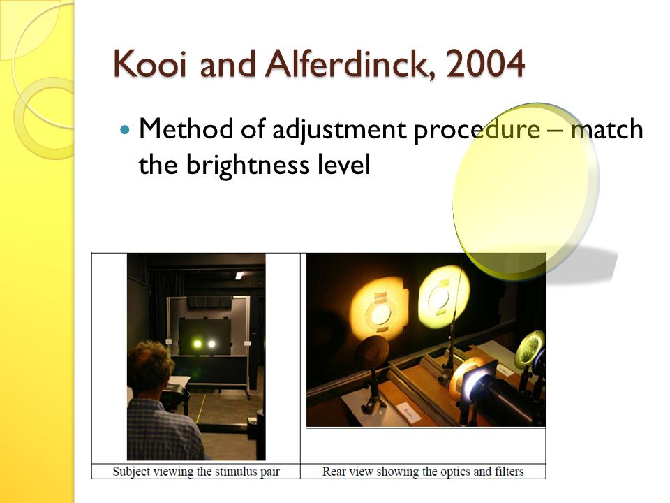Method of adjustment procedure – match the brightness level Kooi and Alferdinck, 2004