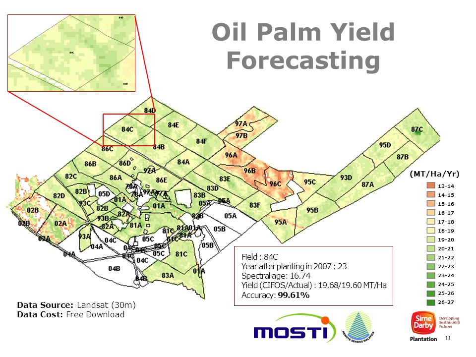 11 Oil Palm Yield Forecasting Field : 84C Year after planting in 2007 : 23 Spectral age: 16.74 Yield (CIFOS/Actual) : 19.68/19.60 MT/Ha Accuracy: 99.61% 13-14 14-15 15-16 16-17 17-18 18-19 19-20 20-21 21-22 22-23 23-24 24-25 25-26 26-27 (MT/Ha/Yr) Data Source: Landsat (30m) Data Cost: Free Download