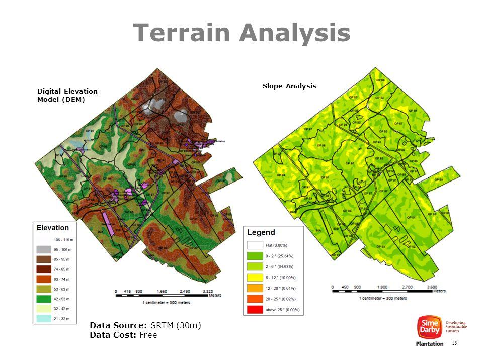 19 Terrain Analysis Data Source: SRTM (30m) Data Cost: Free Digital Elevation Model (DEM) Slope Analysis