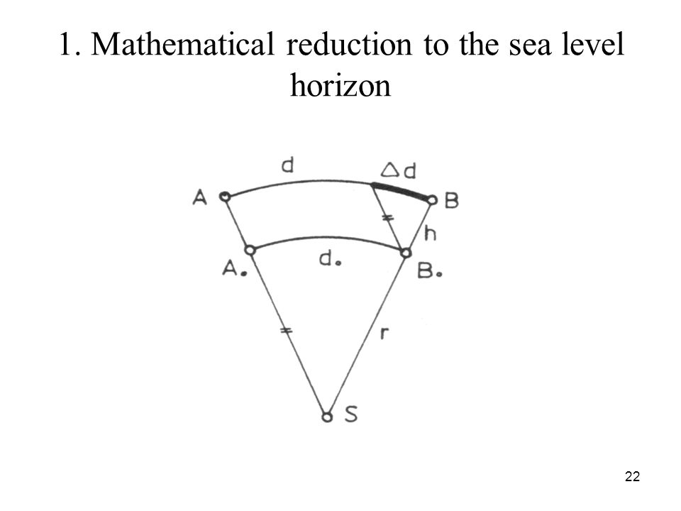 1. Mathematical reduction to the sea level horizon 22