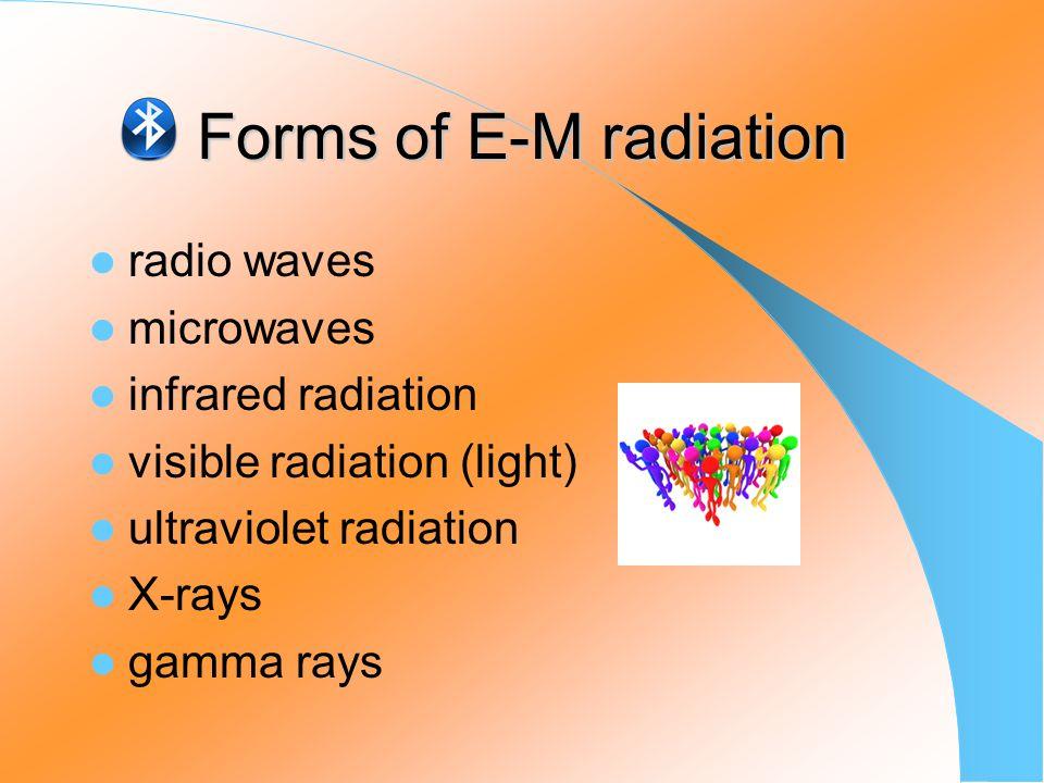 Electromagnetic waves wavelength - in metres frequency - in hertz
