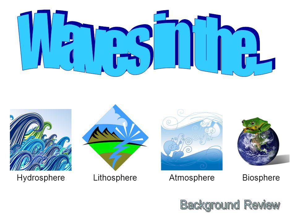 HydrosphereLithosphereAtmosphereBiosphere