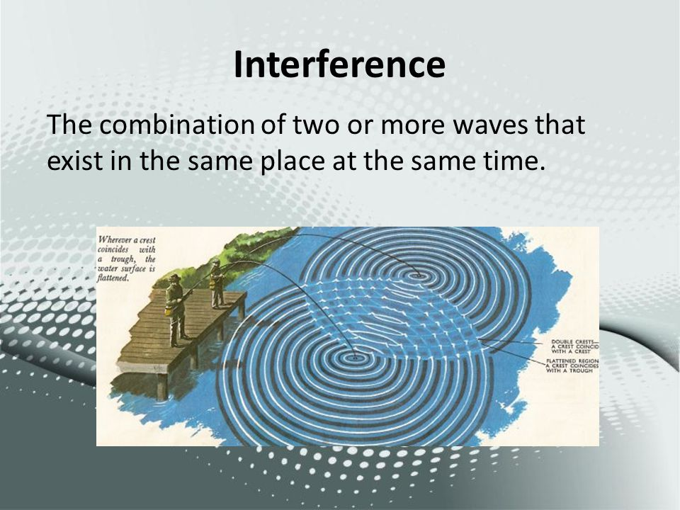 Interference The combination of two or more waves that exist in the same place at the same time.