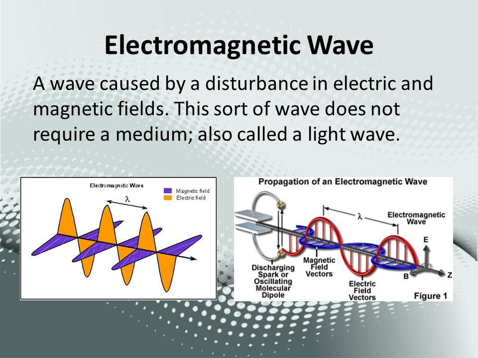 Electromagnetic Wave A wave caused by a disturbance in electric and magnetic fields. This sort of wave does not require a medium; also called a light