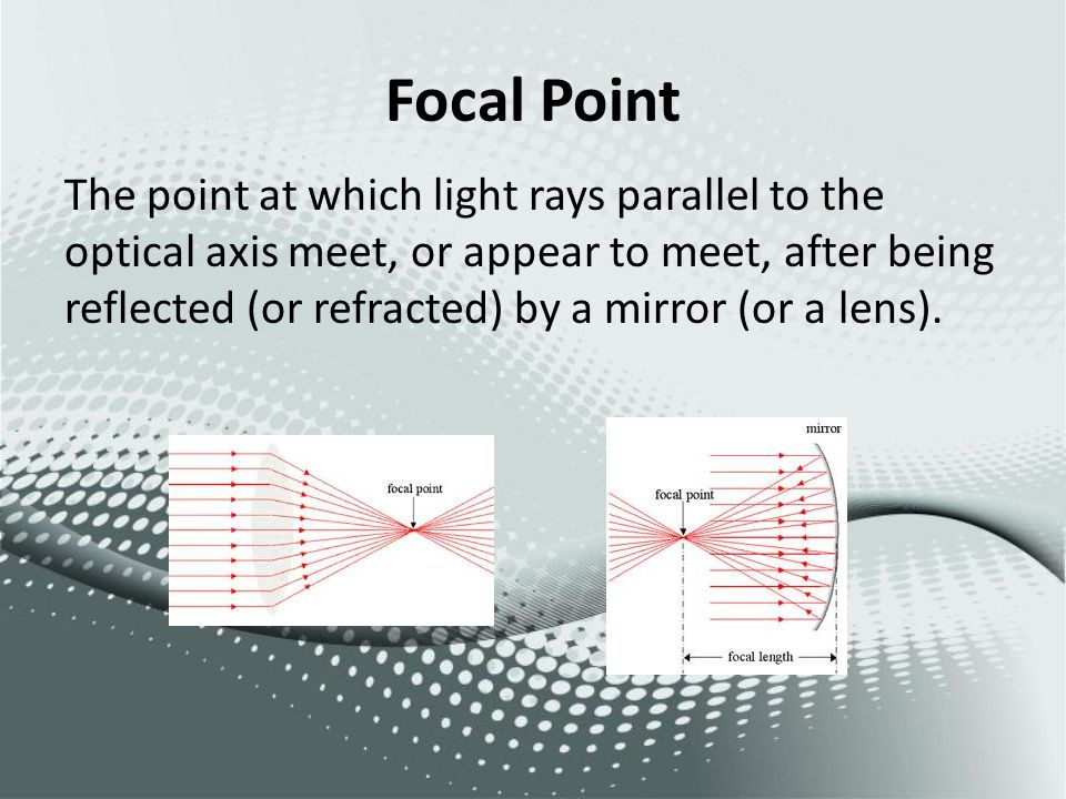 Focal Point The point at which light rays parallel to the optical axis meet, or appear to meet, after being reflected (or refracted) by a mirror (or a