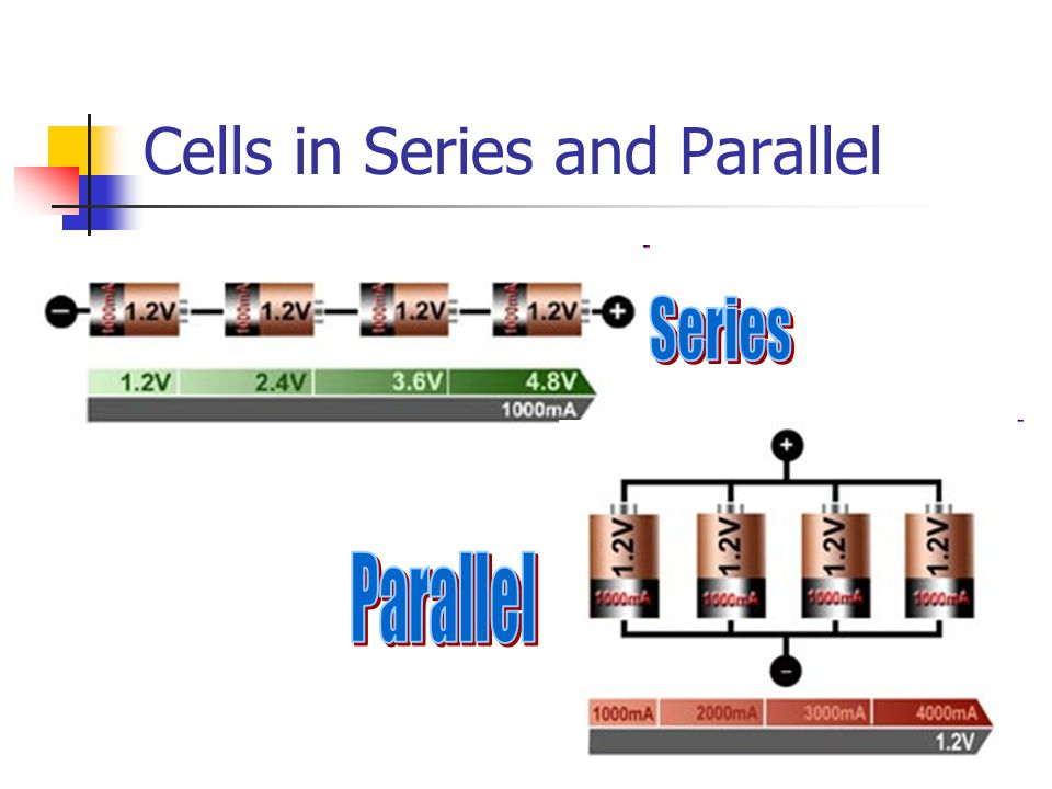 Cells in Series and Parallel