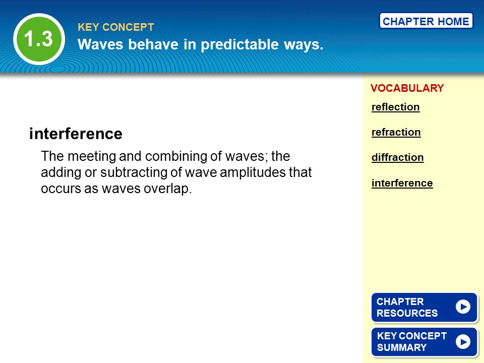 VOCABULARY KEY CONCEPT CHAPTER HOME The meeting and combining of waves; the adding or subtracting of wave amplitudes that occurs as waves overlap. int