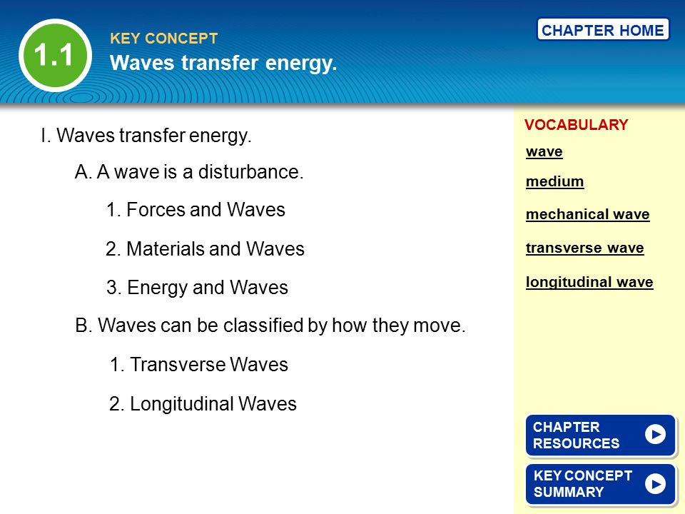 VOCABULARY KEY CONCEPT CHAPTER HOME I. Waves transfer energy. A. A wave is a disturbance. B. Waves can be classified by how they move. 1. Transverse W
