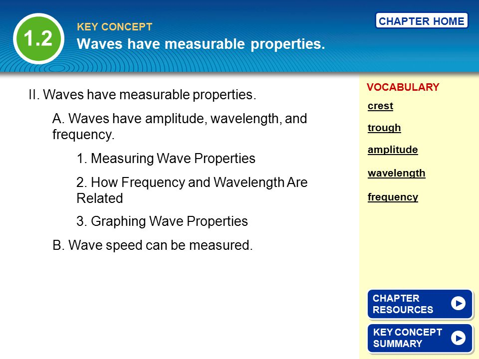 VOCABULARY KEY CONCEPT CHAPTER HOME II. Waves have measurable properties. KEY CONCEPT SUMMARY KEY CONCEPT SUMMARY A. Waves have amplitude, wavelength,