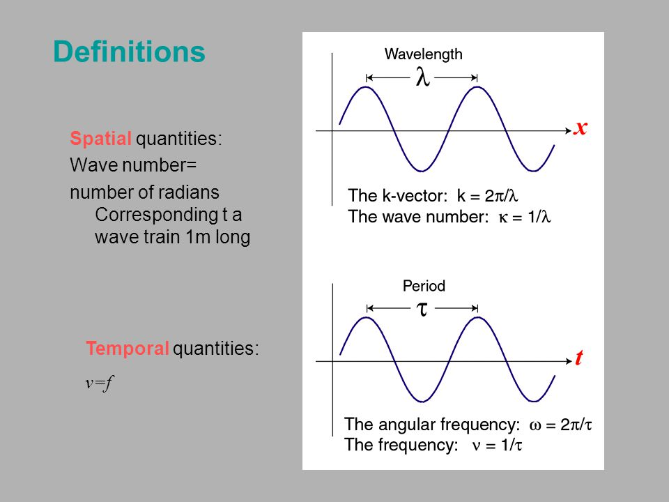 Definitions Spatial quantities: Wave number= number of radians Corresponding t a wave train 1m long Temporal quantities: ν=f