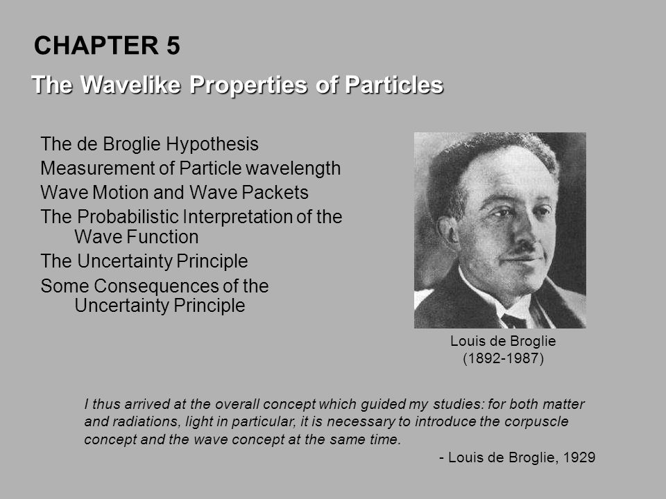 The de Broglie Hypothesis Measurement of Particle wavelength Wave Motion and Wave Packets The Probabilistic Interpretation of the Wave Function The Un