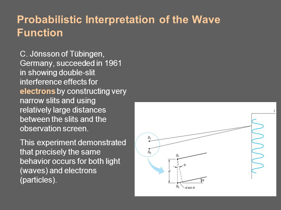 Probabilistic Interpretation of the Wave Function C. Jönsson of Tübingen, Germany, succeeded in 1961 in showing double-slit interference effects for e