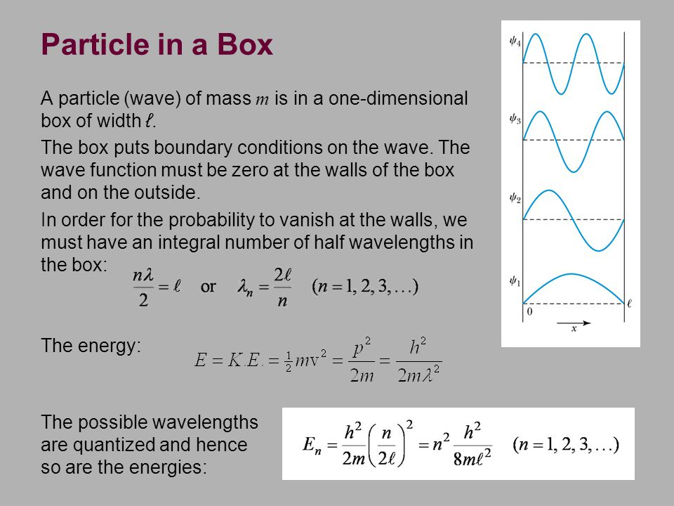 A particle (wave) of mass m is in a one-dimensional box of width ℓ. The box puts boundary conditions on the wave. The wave function must be zero at th