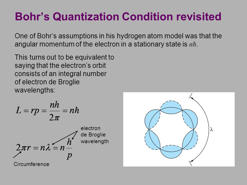 Bohr's Quantization Condition revisited One of Bohr's assumptions in his hydrogen atom model was that the angular momentum of the electron in a statio