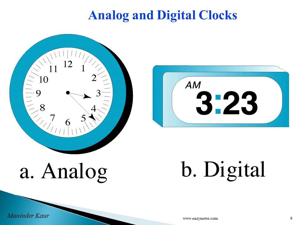 Analog and Digital Clocks 9www.eazynotes.com Maninder Kaur