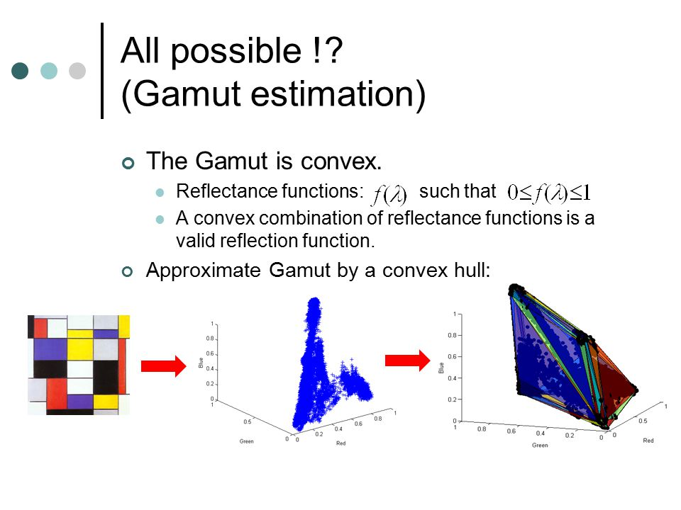 All possible !? (Gamut estimation) The Gamut is convex. Reflectance functions: such that A convex combination of reflectance functions is a valid refl