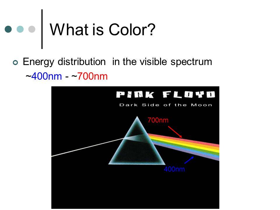 Part II: Decompose into matte + specular Coordinate transform in color space C matte C spec C matte X C spec +