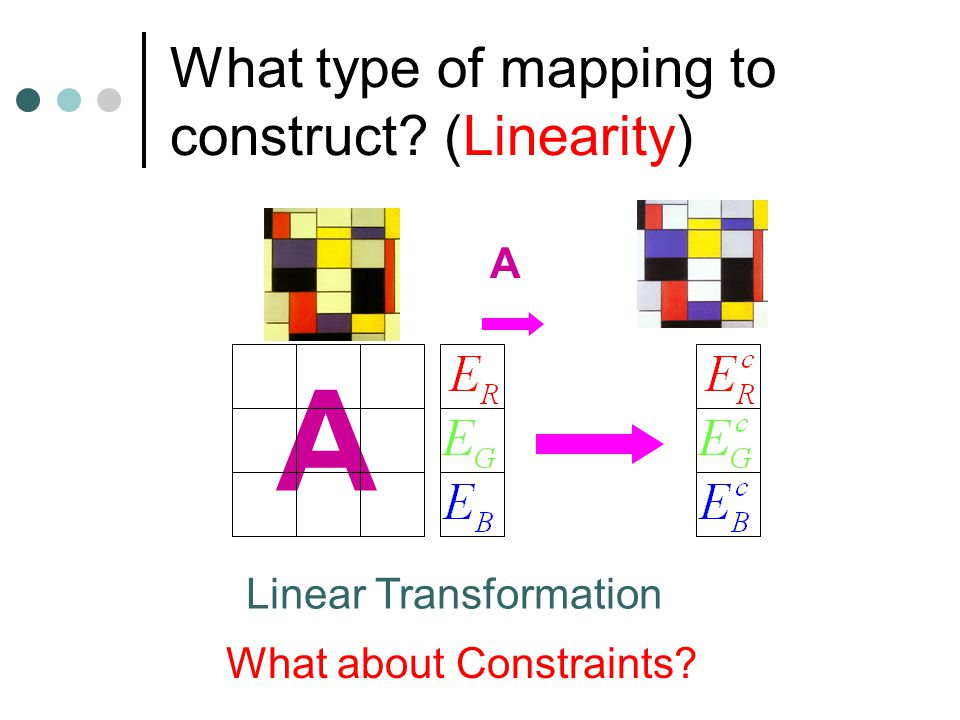 What type of mapping to construct (Linearity) A Linear Transformation A What about Constraints