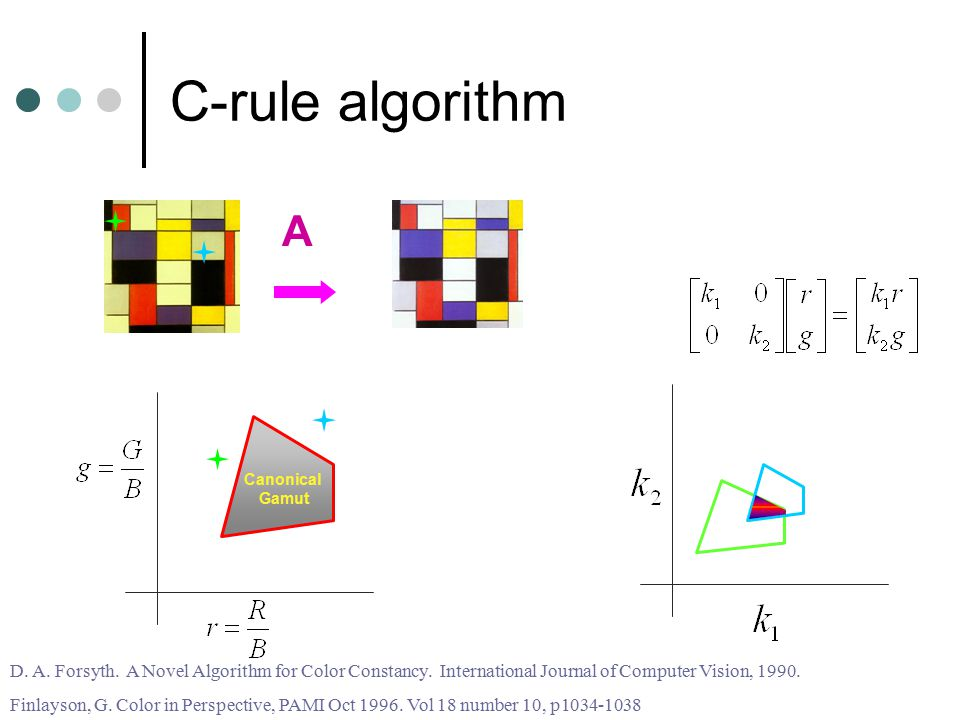 C-rule algorithm Canonical Gamut D. A. Forsyth. A Novel Algorithm for Color Constancy. International Journal of Computer Vision, 1990. Finlayson, G. C