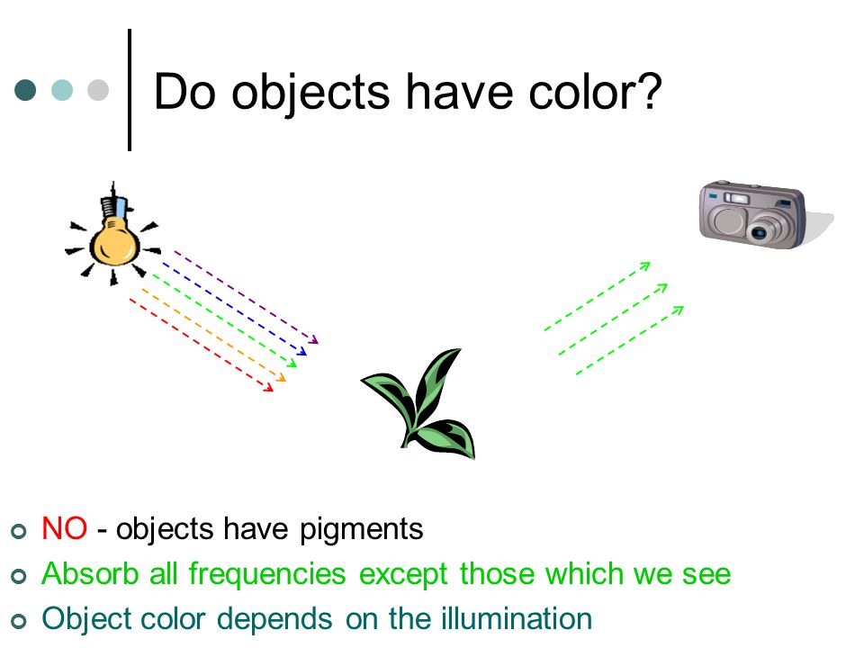 Do objects have color? NO - objects have pigments Absorb all frequencies except those which we see Object color depends on the illumination