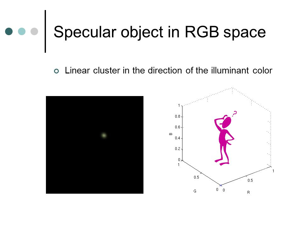 Specular object in RGB space Linear cluster in the direction of the illuminant color