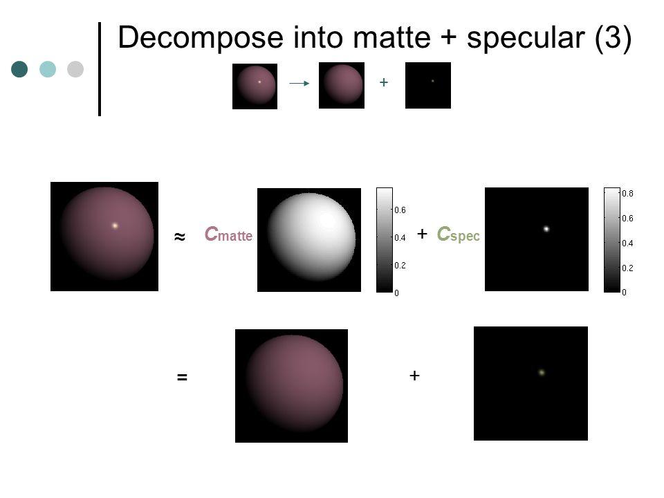 Decompose into matte + specular (3) + ≈ C matte C spec + = +