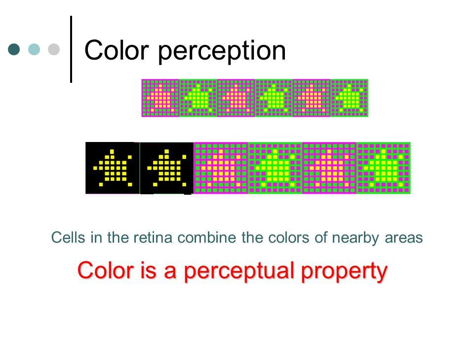 Illumination constraints Illumination power spectrum should be constant over each sensor's support Wavelength 400 500 600 700