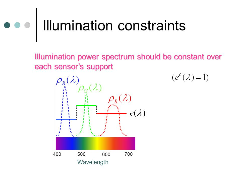 Illumination constraints Illumination power spectrum should be constant over each sensor's support Wavelength 400 500 600 700
