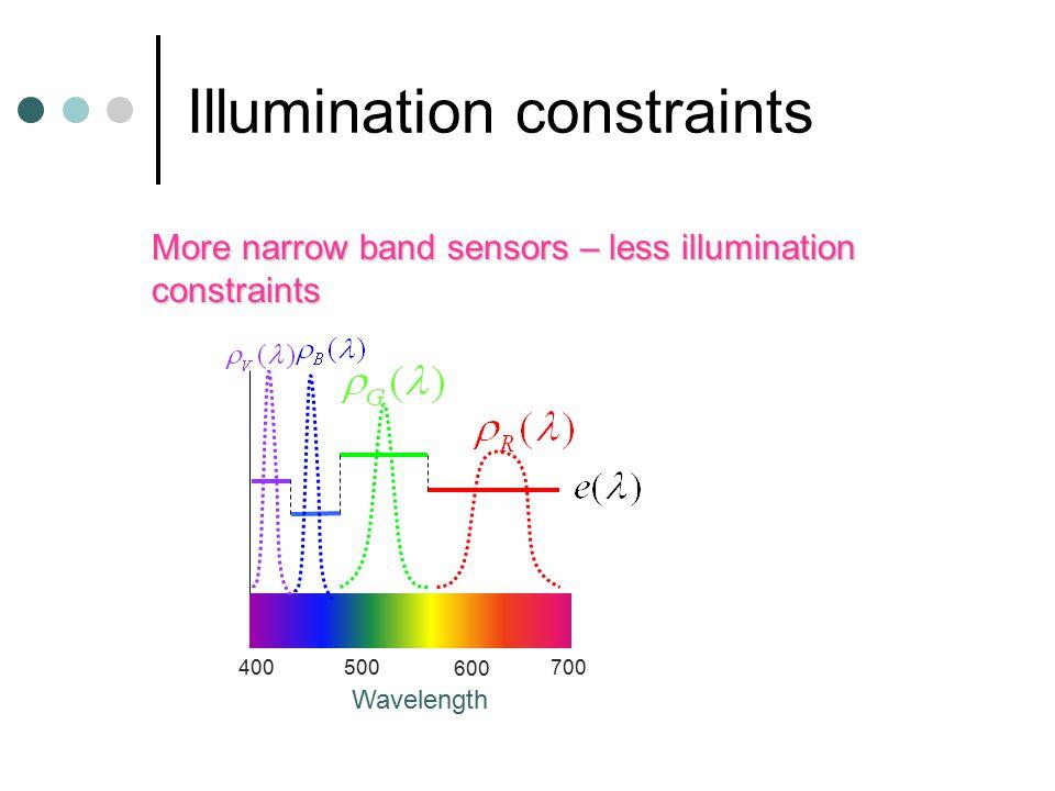Illumination constraints More narrow band sensors – less illumination constraints 400 500 600 700 Wavelength