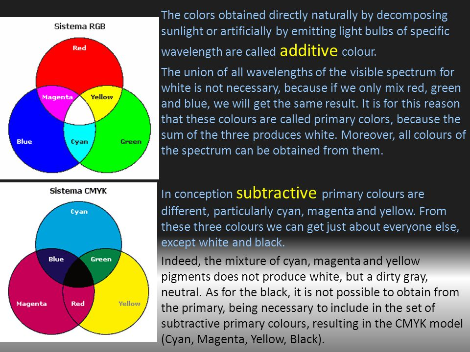 The colors obtained directly naturally by decomposing sunlight or artificially by emitting light bulbs of specific wavelength are called additive colour.