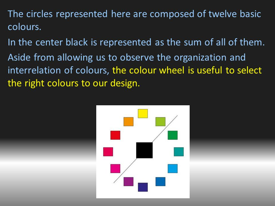 The circles represented here are composed of twelve basic colours.