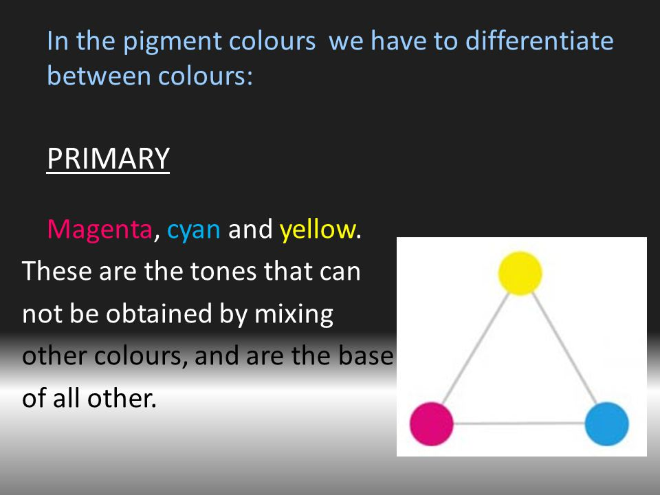 In the pigment colours we have to differentiate between colours: PRIMARY Magenta, cyan and yellow.