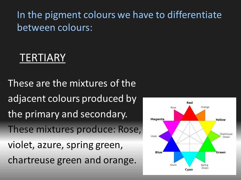 In the pigment colours we have to differentiate between colours: TERTIARY These are the mixtures of the adjacent colours produced by the primary and secondary.