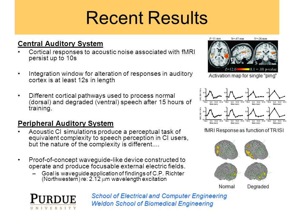 School of Electrical and Computer Engineering Weldon School of Biomedical Engineering Recent Results Central Auditory System Cortical responses to acoustic noise associated with fMRI persist up to 10s Integration window for alteration of responses in auditory cortex is at least 12s in length Different cortical pathways used to process normal (dorsal) and degraded (ventral) speech after 15 hours of training.