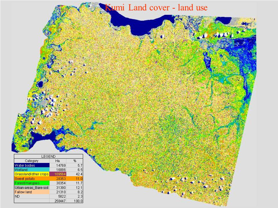 Kumi Land cover - land use