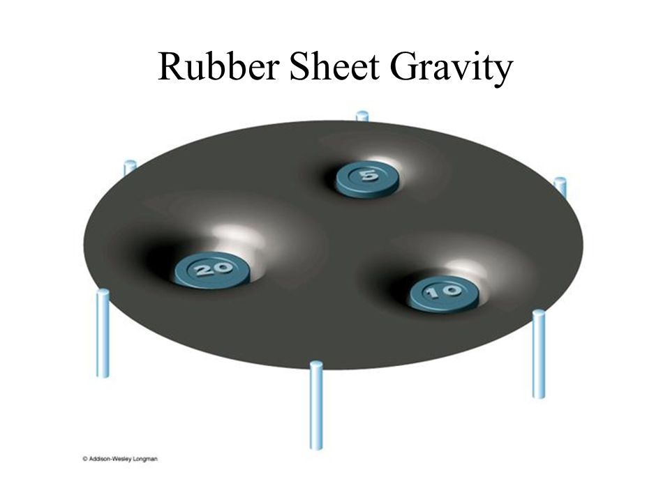 Rubber Sheet Gravity
