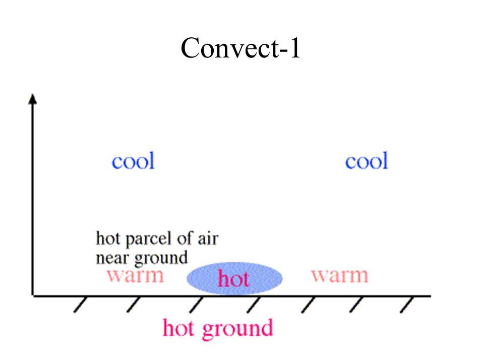 Convect-1