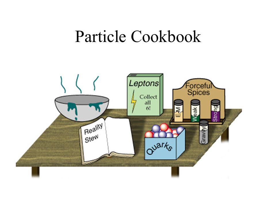 Particle Cookbook