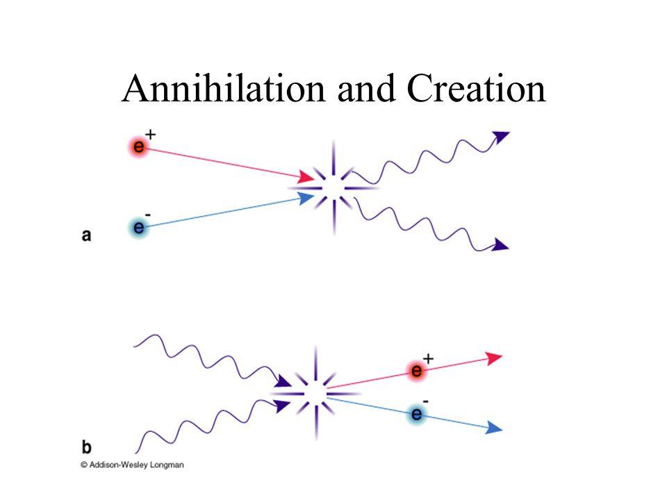 Annihilation and Creation