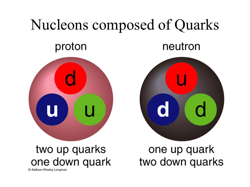 Nucleons composed of Quarks