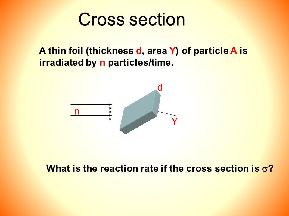 Cross section Probability for reaction with one a-particle and total no of reactions/unit time Y d n Let N be number of A-particles/volume n the number of incident a-particles volume = Yd, Total no of A-particles = NYd