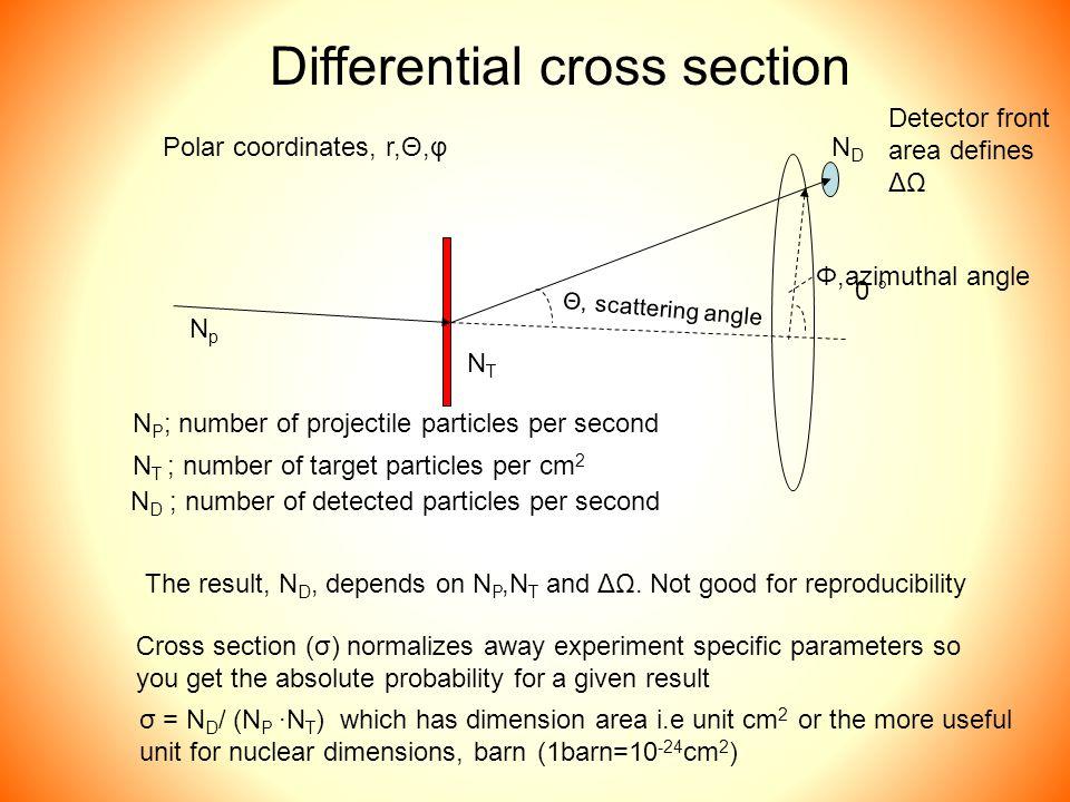 σ still depends on the solid angle of the detector.