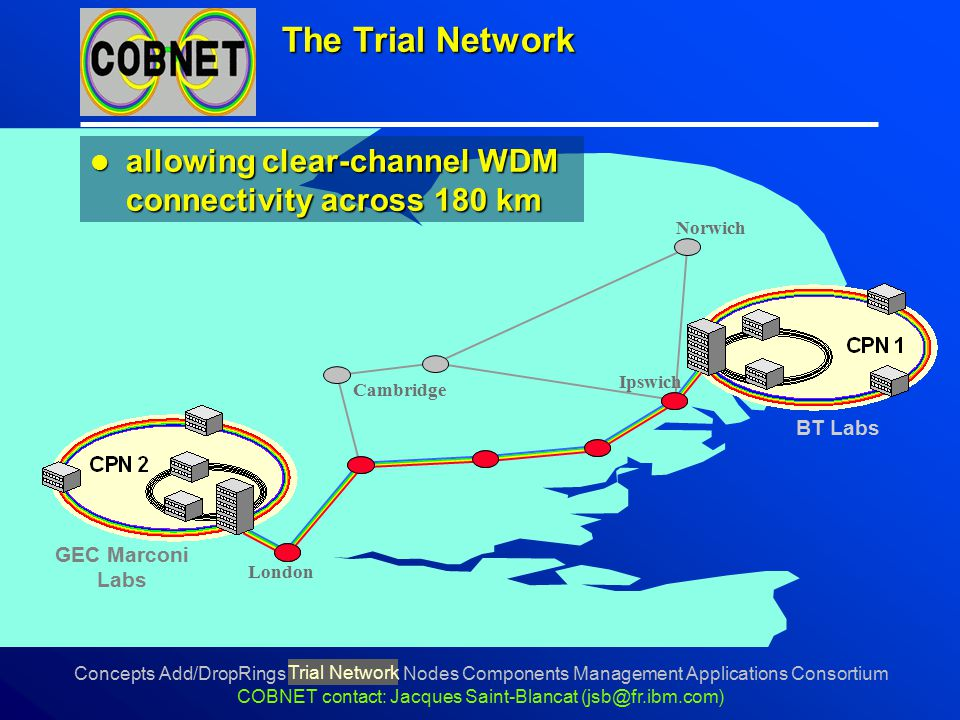Concepts Add/DropRings Trial Network Nodes Components Management Applications Consortium COBNET contact: Jacques Saint-Blancat (jsb@fr.ibm.com) The Tr