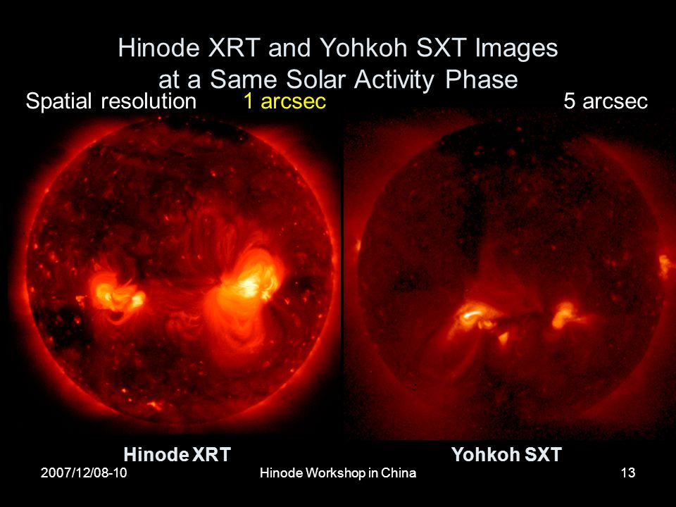 2007/12/08-10Hinode Workshop in China13 Hinode XRTYohkoh SXT Hinode XRT and Yohkoh SXT Images at a Same Solar Activity Phase Spatial resolution 1 arcsec 5 arcsec