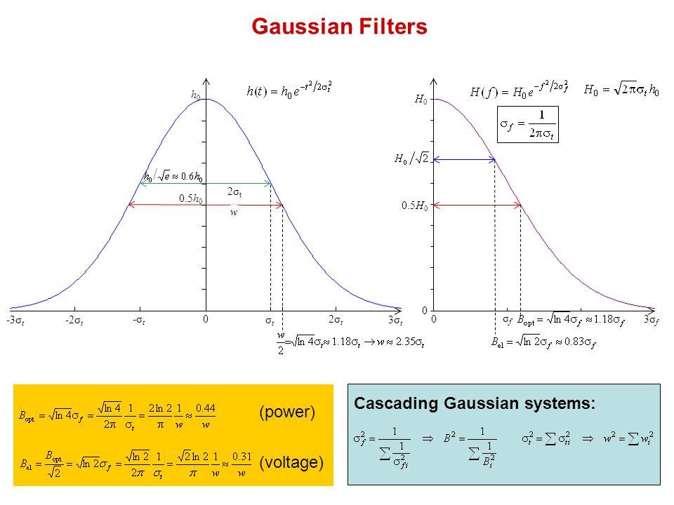 Gaussian Filters (power) (voltage) -3σ t -2σ t -σ t 0 σtσt 2σ t 3σ t 0.5h 0 h0h0 2σ t w Cascading Gaussian systems: 0 σfσf 3σ f 0 0.5H 0 H0H0