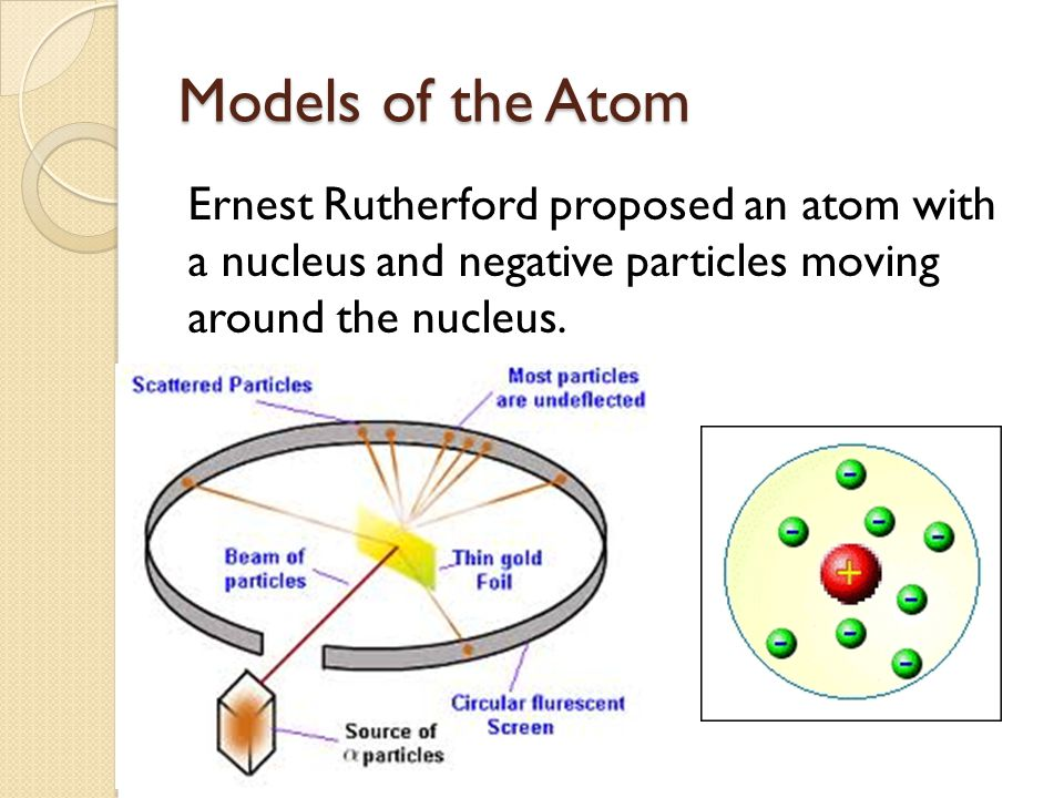 The next major step forward on the model of the atom came after some important breakthroughs in our understanding of the electromagnetic spectrum light behaves like a wave, but also like a stream of extremely tiny, fast-moving particles (wave-particle duality) light is a form of electromagnetic radiation