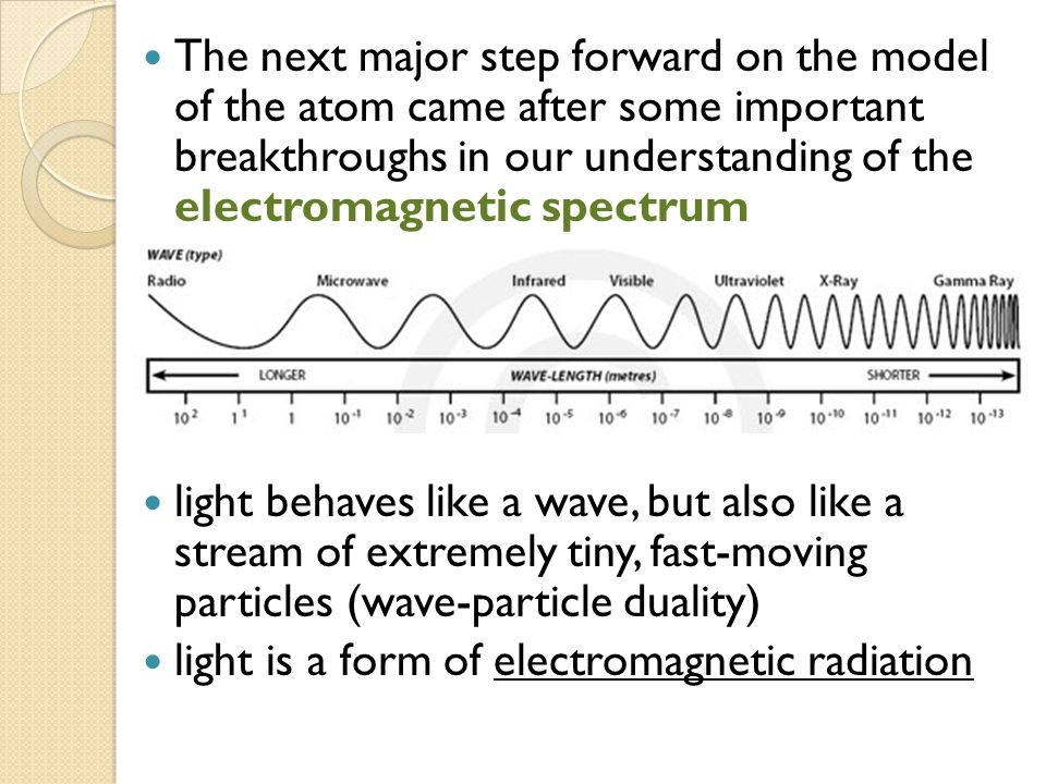 Electromagnetic radiation can be described in terms of… Amplitude: height of wave from origin to crest