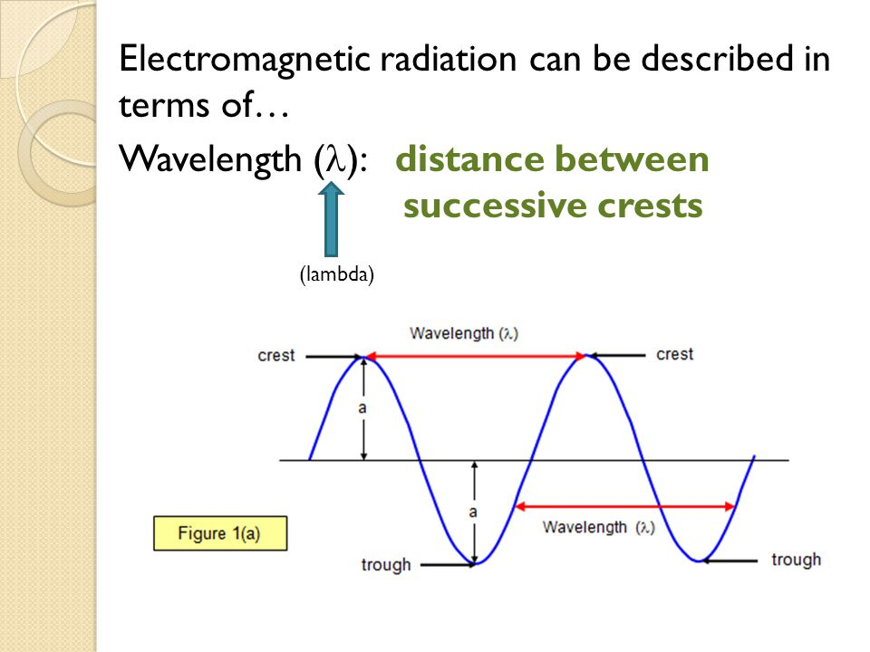 Electromagnetic radiation can be described in terms of… (nu) Frequency: ( ) how fast the wave oscillates.