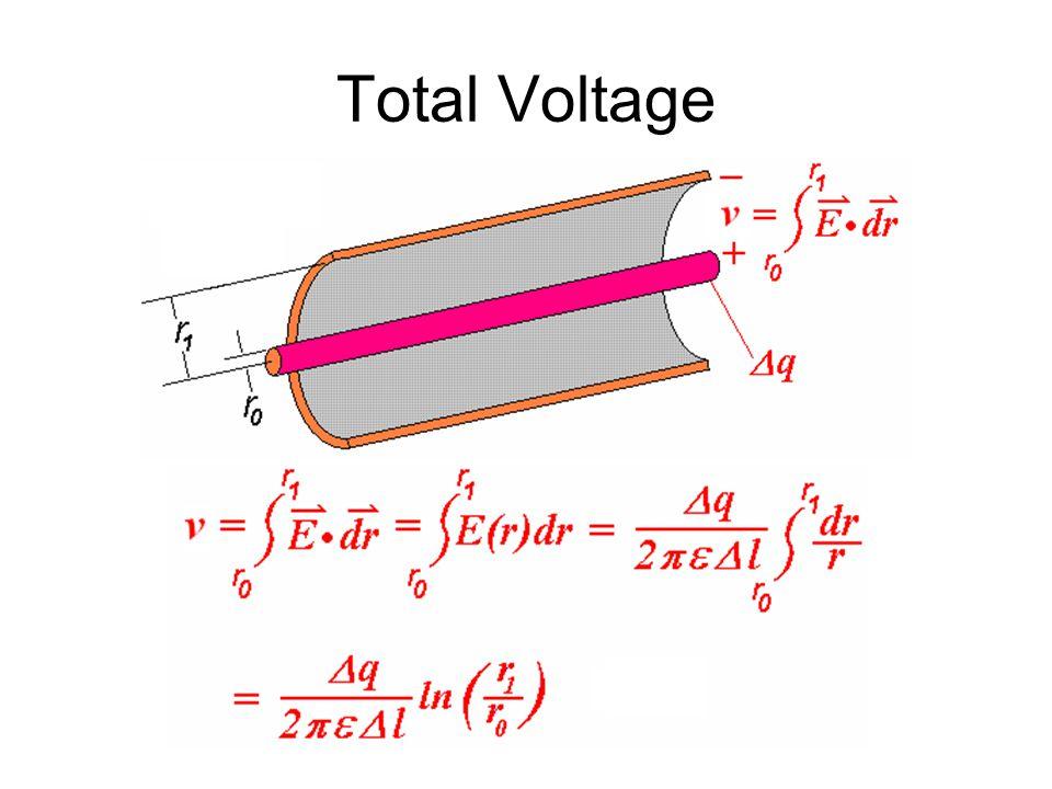 Total Voltage