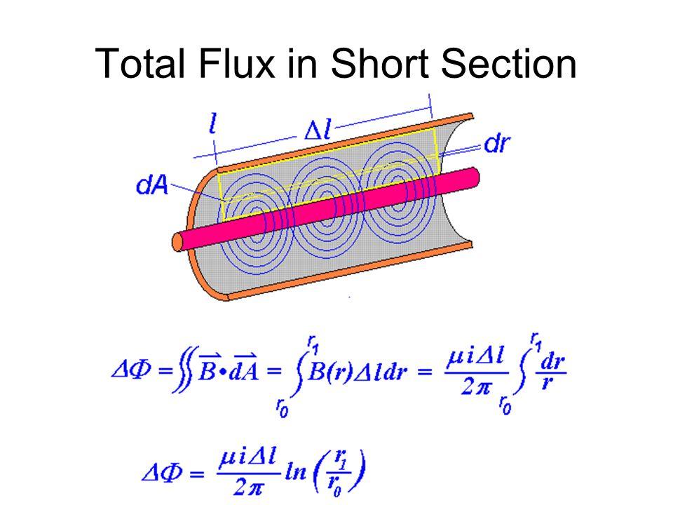 Total Flux in Short Section